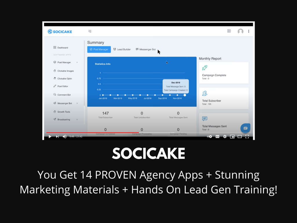 Socicake Commercial With Agency (one Time)